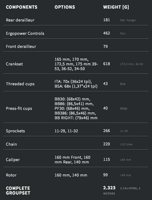 super record 12 speed campagnolo centralbike